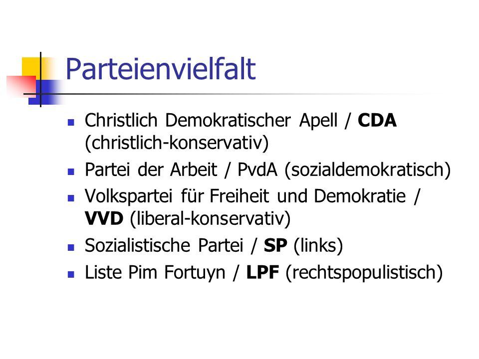 Parteienvielfalt Christlich Demokratischer Apell / CDA (christlich-konservativ) Partei der Arbeit / PvdA (sozialdemokratisch)