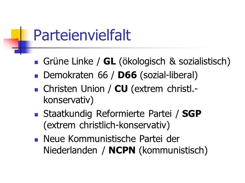 Parteienvielfalt Grüne Linke / GL (ökologisch & sozialistisch)