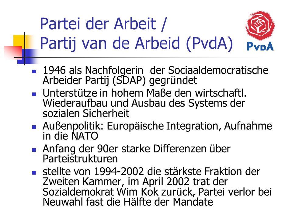 Partei der Arbeit / Partij van de Arbeid (PvdA)