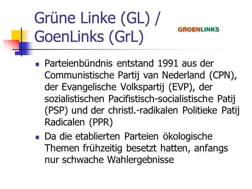 Grüne Linke (GL) / GoenLinks (GrL)