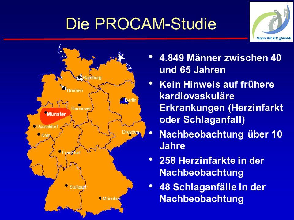 Die PROCAM-Studie 4.849 Männer zwischen 40 und 65 Jahren
