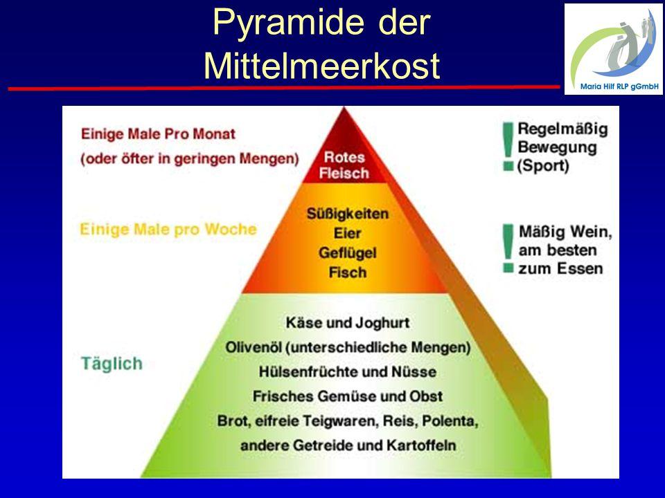 Pyramide der Mittelmeerkost
