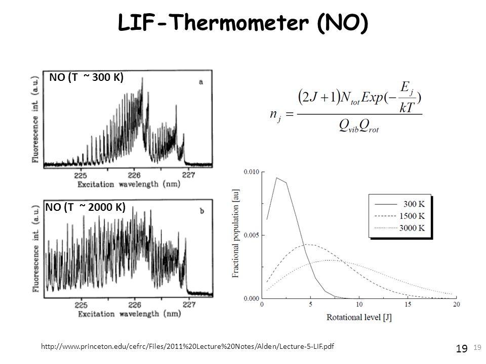 LIF-Thermometer (NO) NO (T ~ 300 K) NO (T ~ 2000 K)