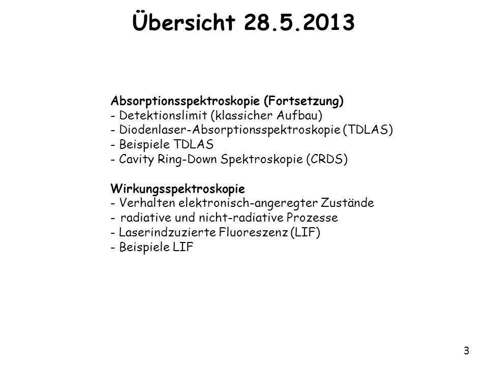 Übersicht 28.5.2013 Absorptionsspektroskopie (Fortsetzung)