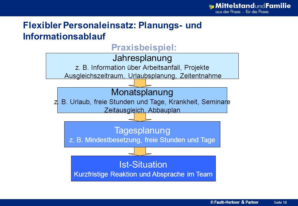 Flexibler Personaleinsatz: Planungs- und Informationsablauf