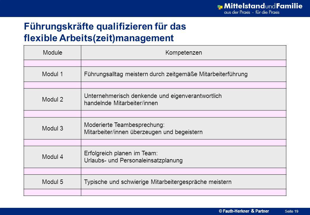 Führungskräfte qualifizieren für das flexible Arbeits(zeit)management