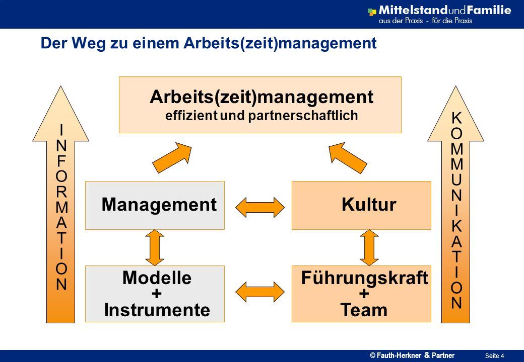 Der Weg zu einem Arbeits(zeit)management