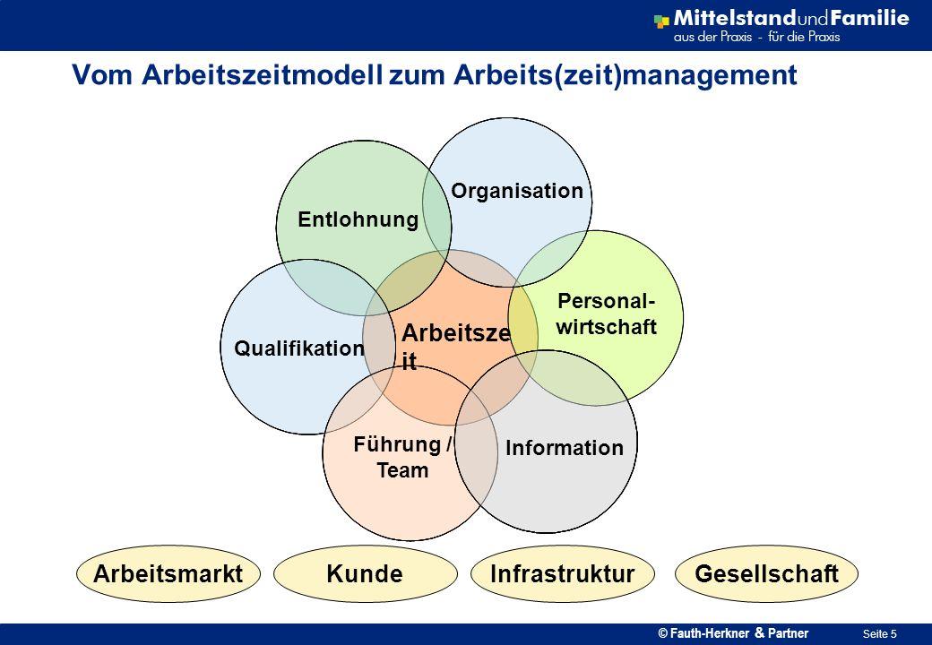 Vom Arbeitszeitmodell zum Arbeits(zeit)management