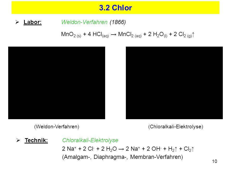 3.2 Chlor Labor: Weldon-Verfahren (1866)