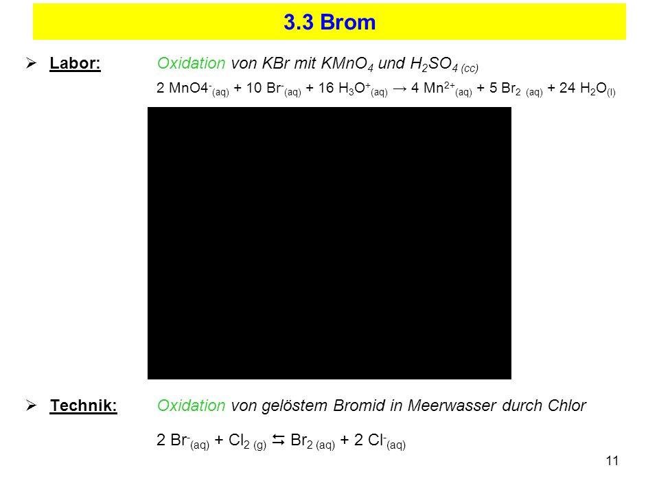 3.3 Brom Labor: Oxidation von KBr mit KMnO4 und H2SO4 (cc)