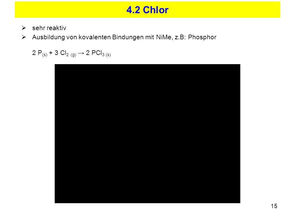 4.2 Chlor sehr reaktiv. Ausbildung von kovalenten Bindungen mit NiMe, z.B: Phosphor.