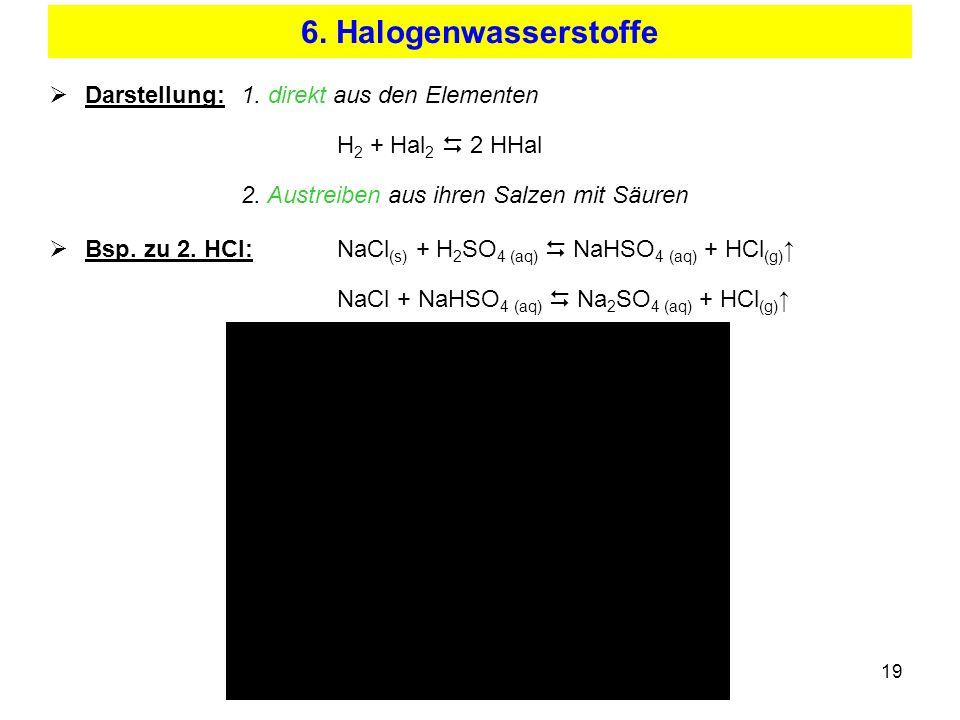 6. Halogenwasserstoffe Darstellung: 1. direkt aus den Elementen