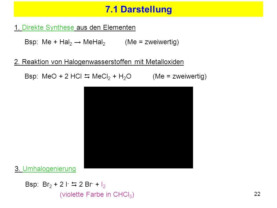 7.1 Darstellung 1. Direkte Synthese aus den Elementen