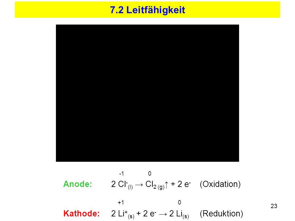 7.2 Leitfähigkeit Anode: 2 Cl-(l) → Cl2 (g)↑ + 2 e- (Oxidation) +1 0