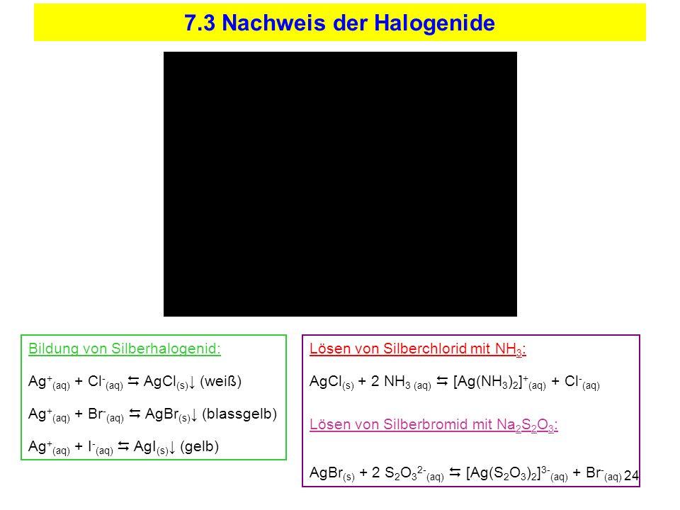 7.3 Nachweis der Halogenide
