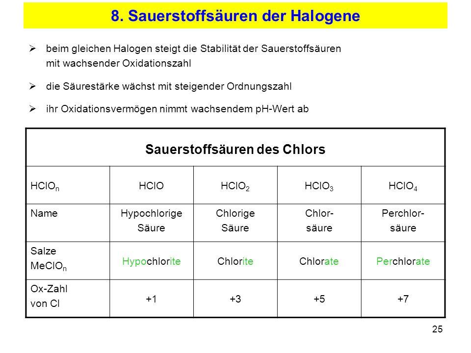 8. Sauerstoffsäuren der Halogene
