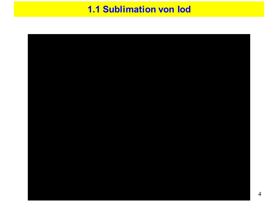 1.1 Sublimation von Iod