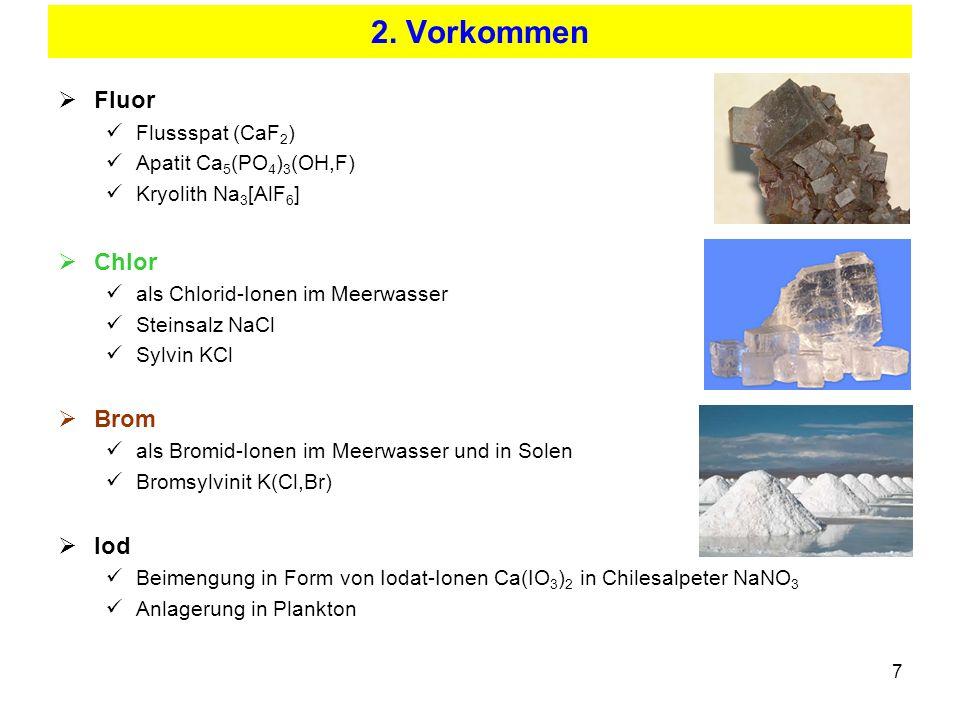 2. Vorkommen Fluor Chlor Brom Iod Flussspat (CaF2)