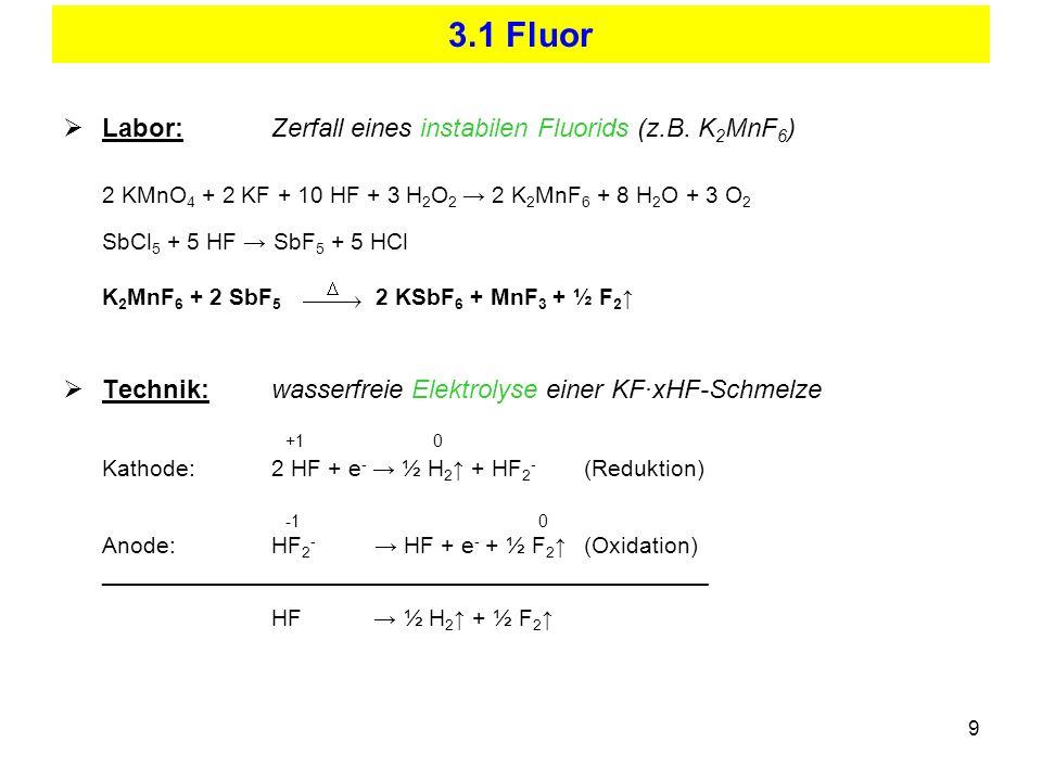 3.1 Fluor Labor: Zerfall eines instabilen Fluorids (z.B. K2MnF6)
