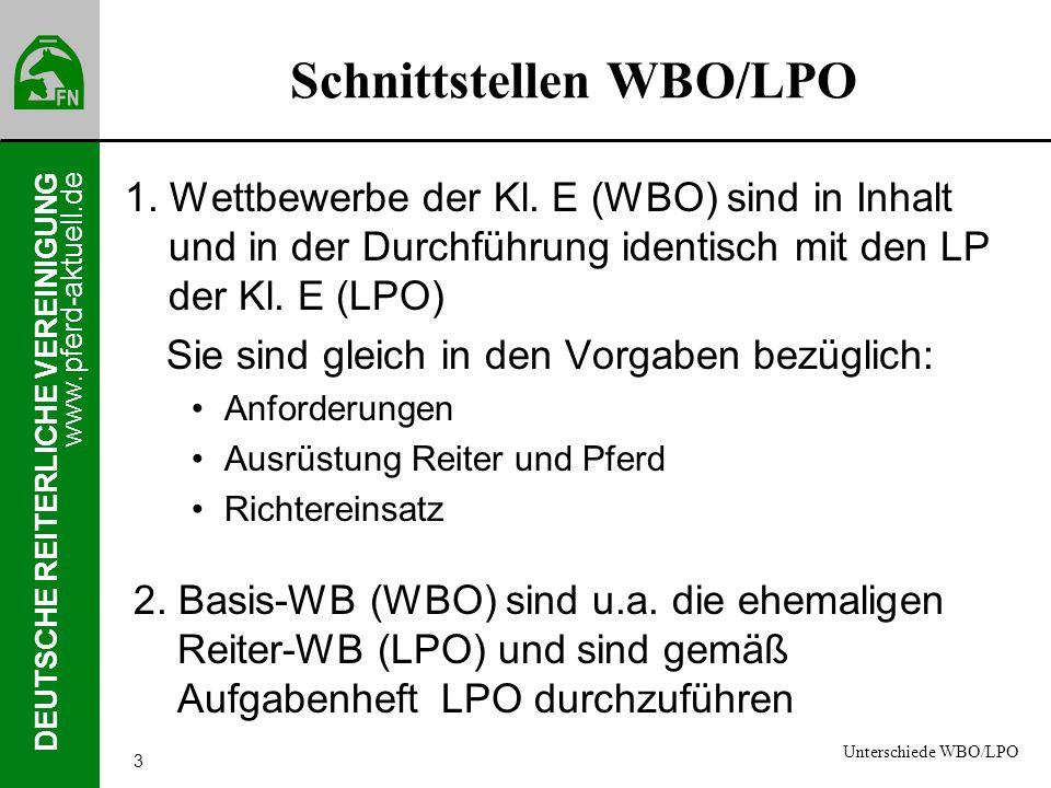 Schnittstellen WBO/LPO
