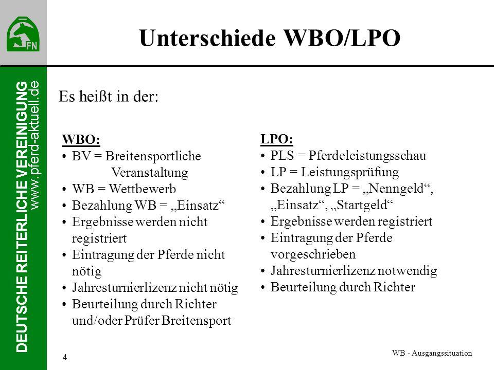 Unterschiede WBO/LPO Es heißt in der: WBO: LPO: