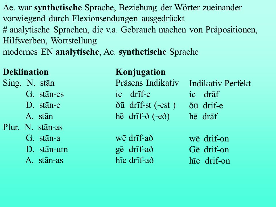 Ae. war synthetische Sprache, Beziehung der Wörter zueinander vorwiegend durch Flexionsendungen ausgedrückt