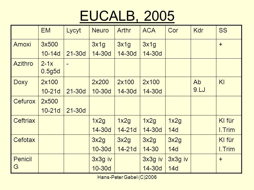 EUCALB, 2005 EM Lycyt Neuro Arthr ACA Cor Kdr SS Amoxi 3x500 10-14d