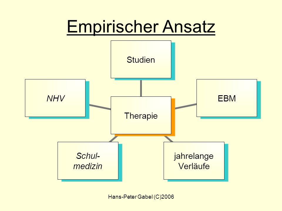 Empirischer Ansatz Hans-Peter Gabel (C)2006
