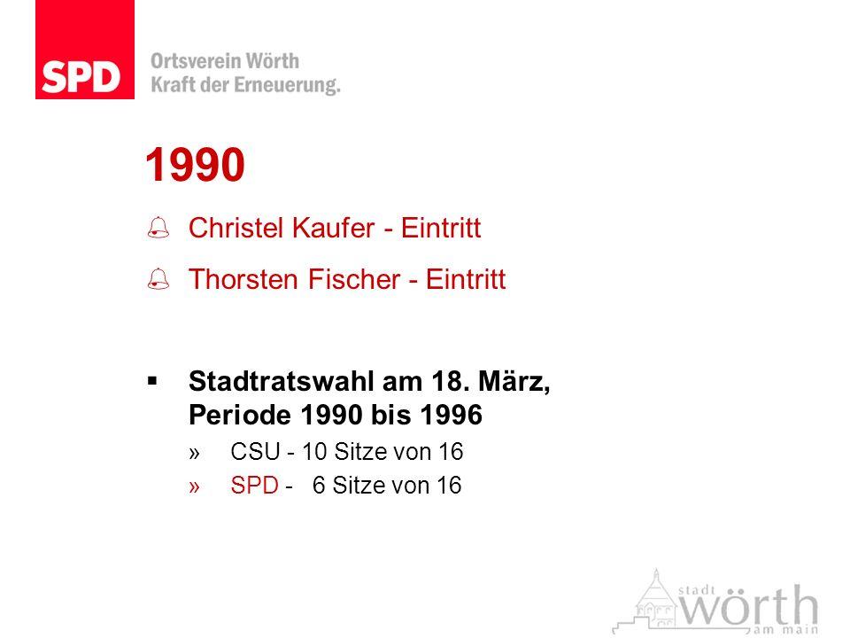 1990 Christel Kaufer - Eintritt Thorsten Fischer - Eintritt
