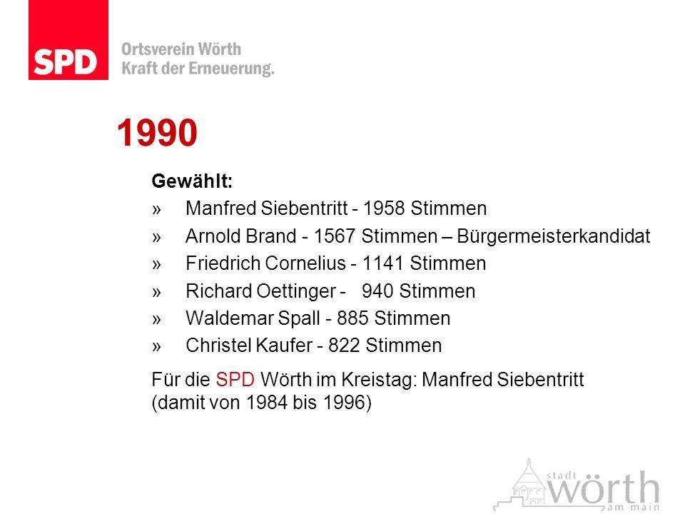 1990 Gewählt: Manfred Siebentritt - 1958 Stimmen