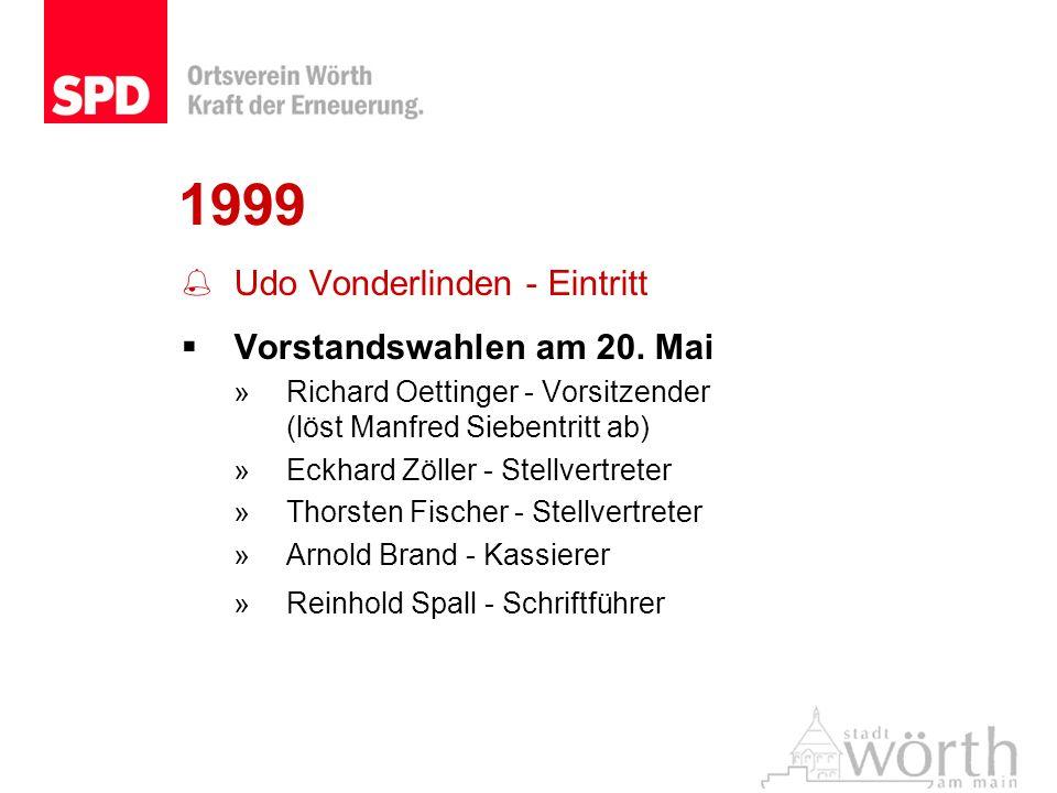 1999 Udo Vonderlinden - Eintritt Vorstandswahlen am 20. Mai