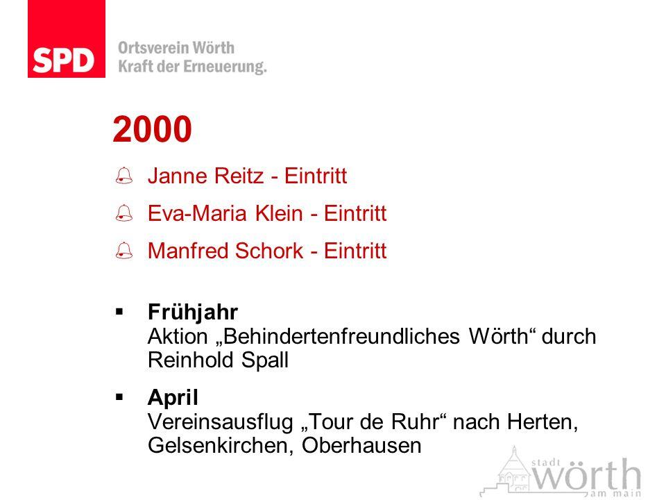2000 Janne Reitz - Eintritt Eva-Maria Klein - Eintritt
