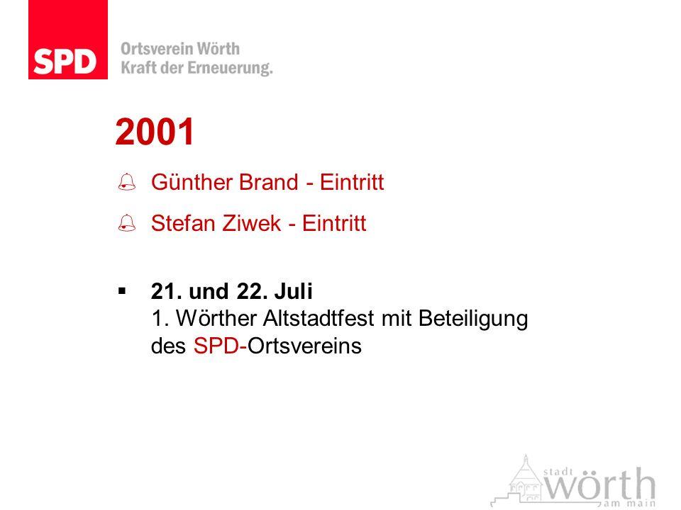 2001 Günther Brand - Eintritt Stefan Ziwek - Eintritt