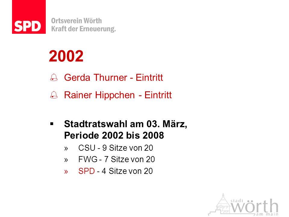 2002 Gerda Thurner - Eintritt Rainer Hippchen - Eintritt