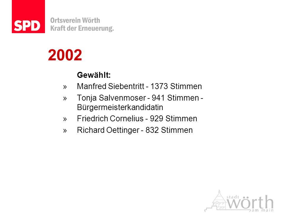 2002 Gewählt: Manfred Siebentritt - 1373 Stimmen