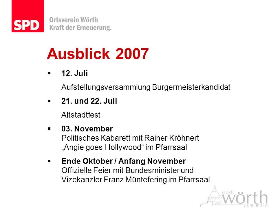 Ausblick 2007 12. Juli Aufstellungsversammlung Bürgermeisterkandidat