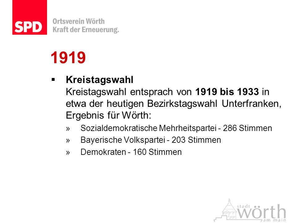 1919 Kreistagswahl Kreistagswahl entsprach von 1919 bis 1933 in etwa der heutigen Bezirkstagswahl Unterfranken, Ergebnis für Wörth: