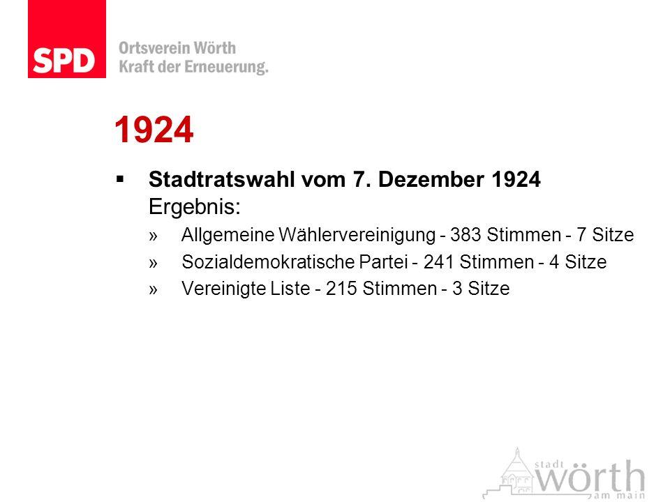 1924 Stadtratswahl vom 7. Dezember 1924 Ergebnis: