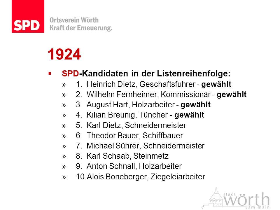 1924 SPD-Kandidaten in der Listenreihenfolge: