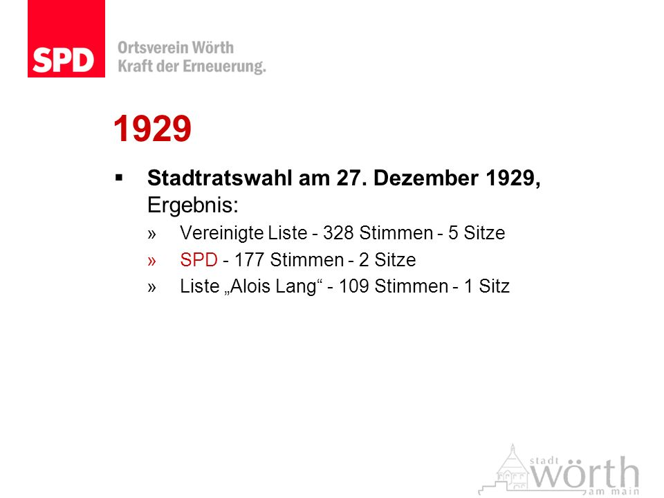 1929 Stadtratswahl am 27. Dezember 1929, Ergebnis: