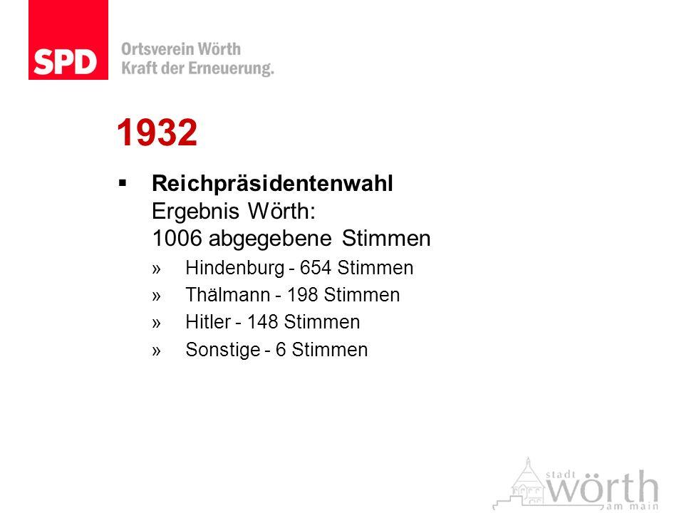 1932 Reichpräsidentenwahl Ergebnis Wörth: 1006 abgegebene Stimmen