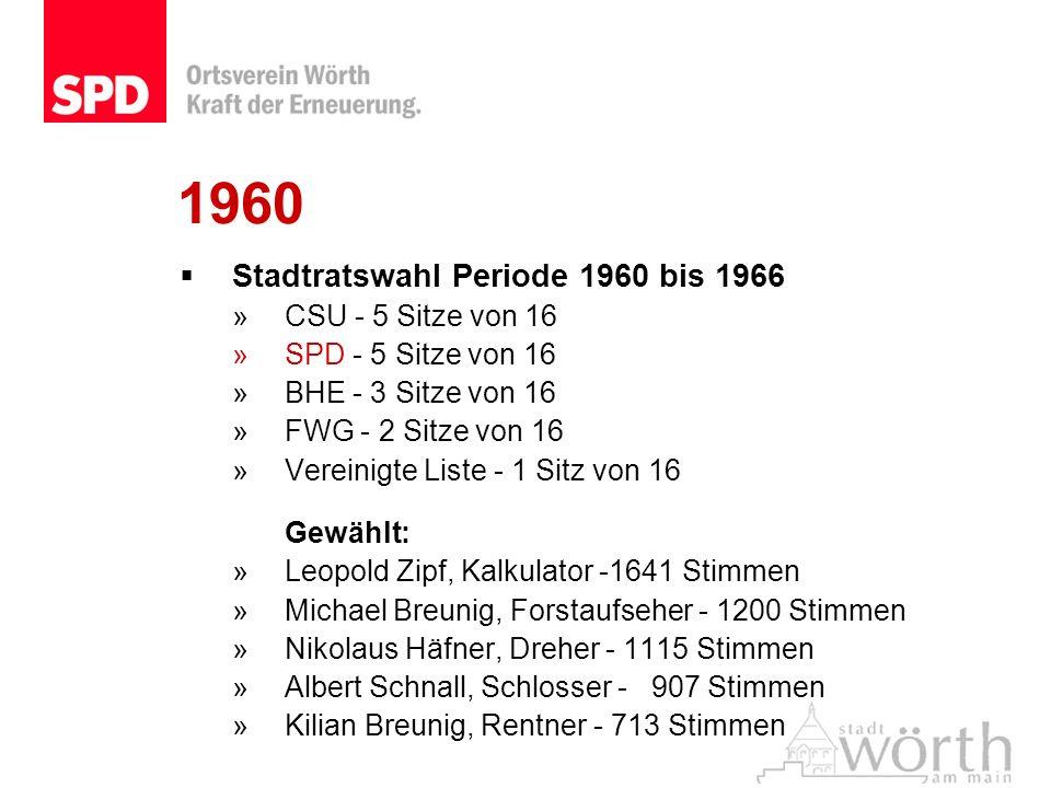 1960 Stadtratswahl Periode 1960 bis 1966 CSU - 5 Sitze von 16