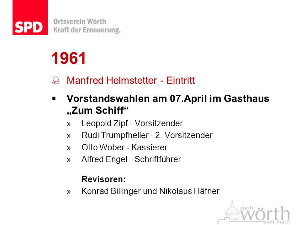 1961 Manfred Helmstetter - Eintritt