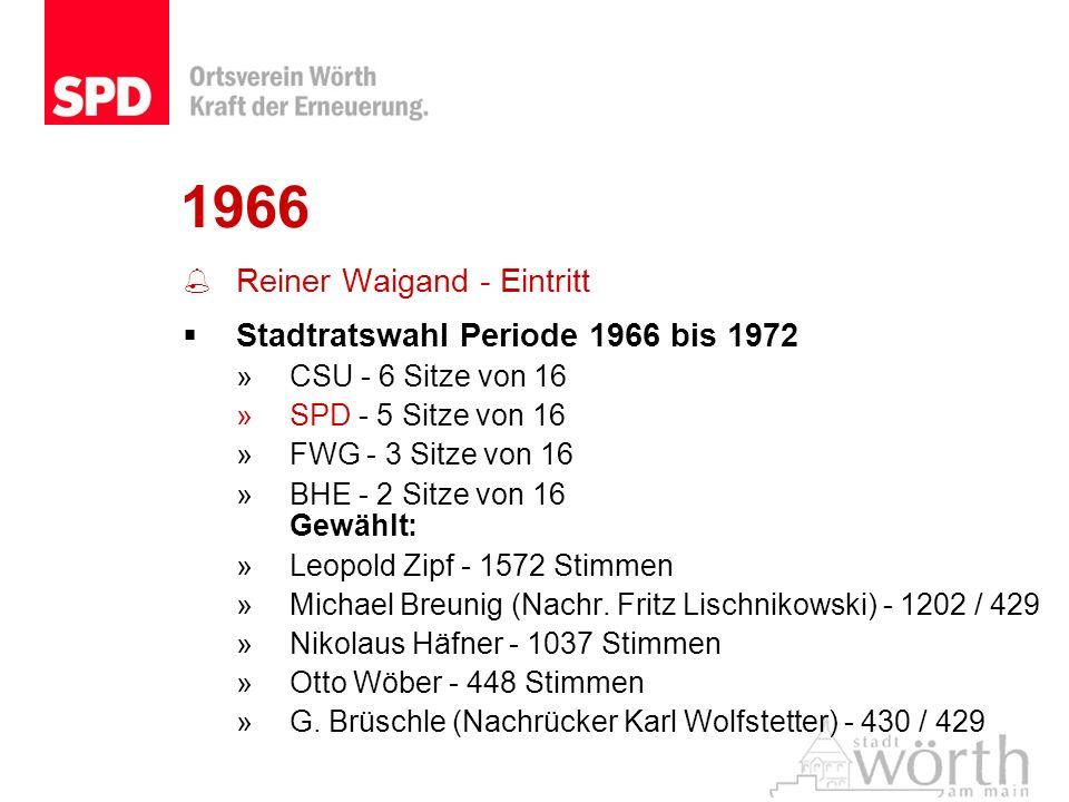 1966 Reiner Waigand - Eintritt Stadtratswahl Periode 1966 bis 1972