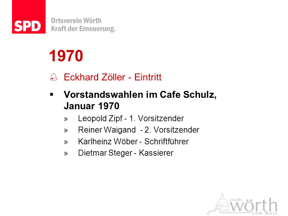 1970 Eckhard Zöller - Eintritt