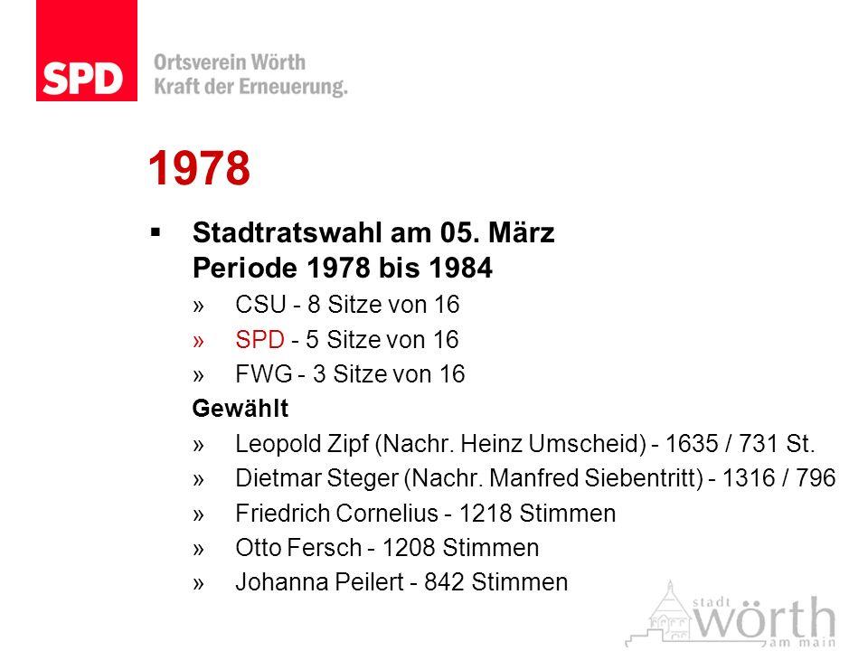 1978 Stadtratswahl am 05. März Periode 1978 bis 1984