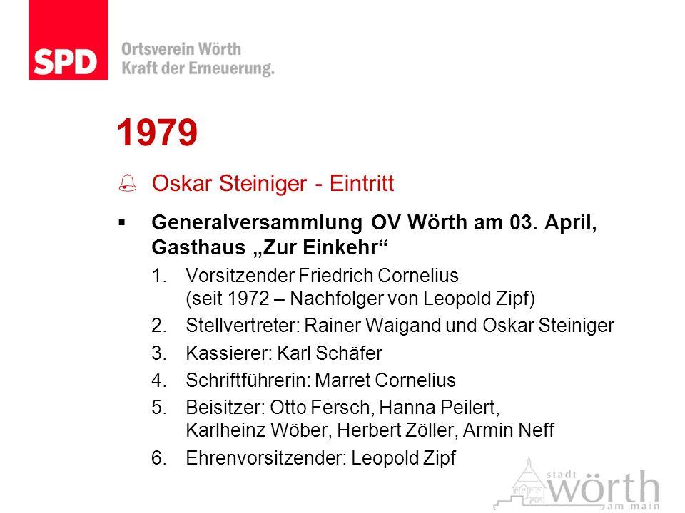 1979 Oskar Steiniger - Eintritt
