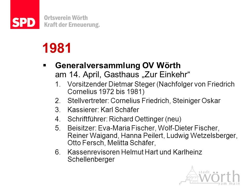 """1981 Generalversammlung OV Wörth am 14. April, Gasthaus """"Zur Einkehr"""