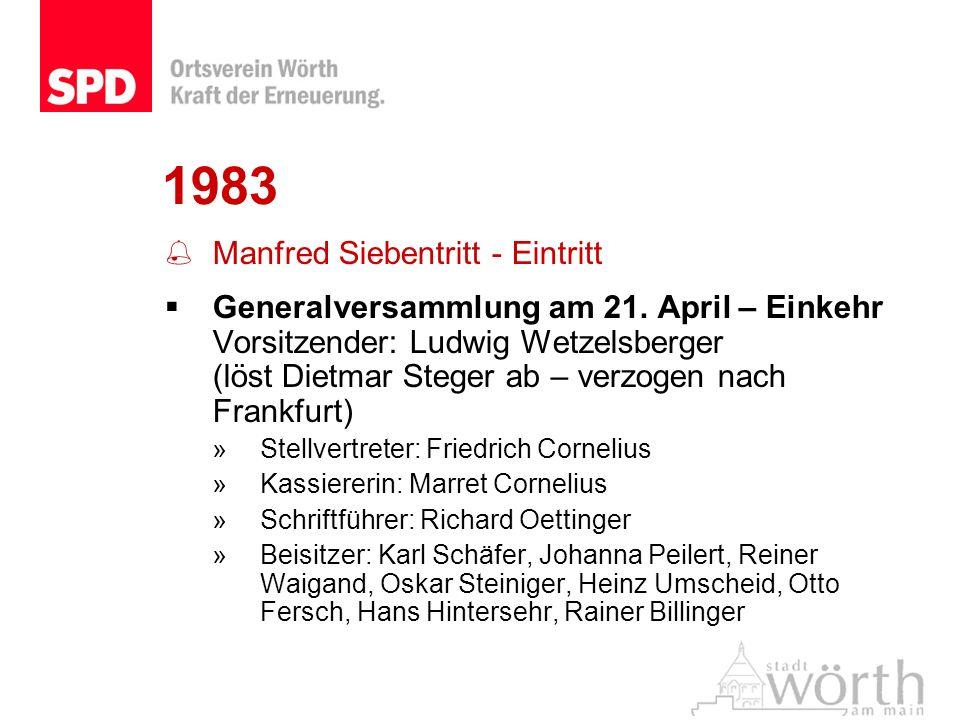 1983 Manfred Siebentritt - Eintritt