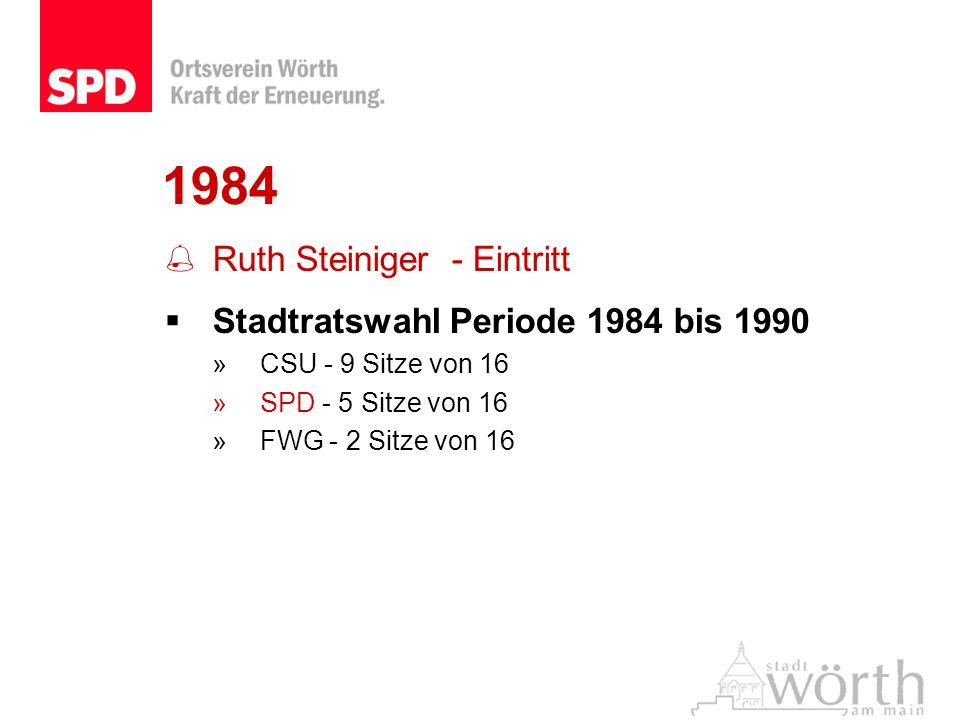 1984 Ruth Steiniger - Eintritt Stadtratswahl Periode 1984 bis 1990
